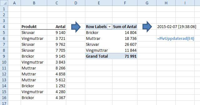 Formel som visar en pivottabells tidpunkt för senaste uppdatering.